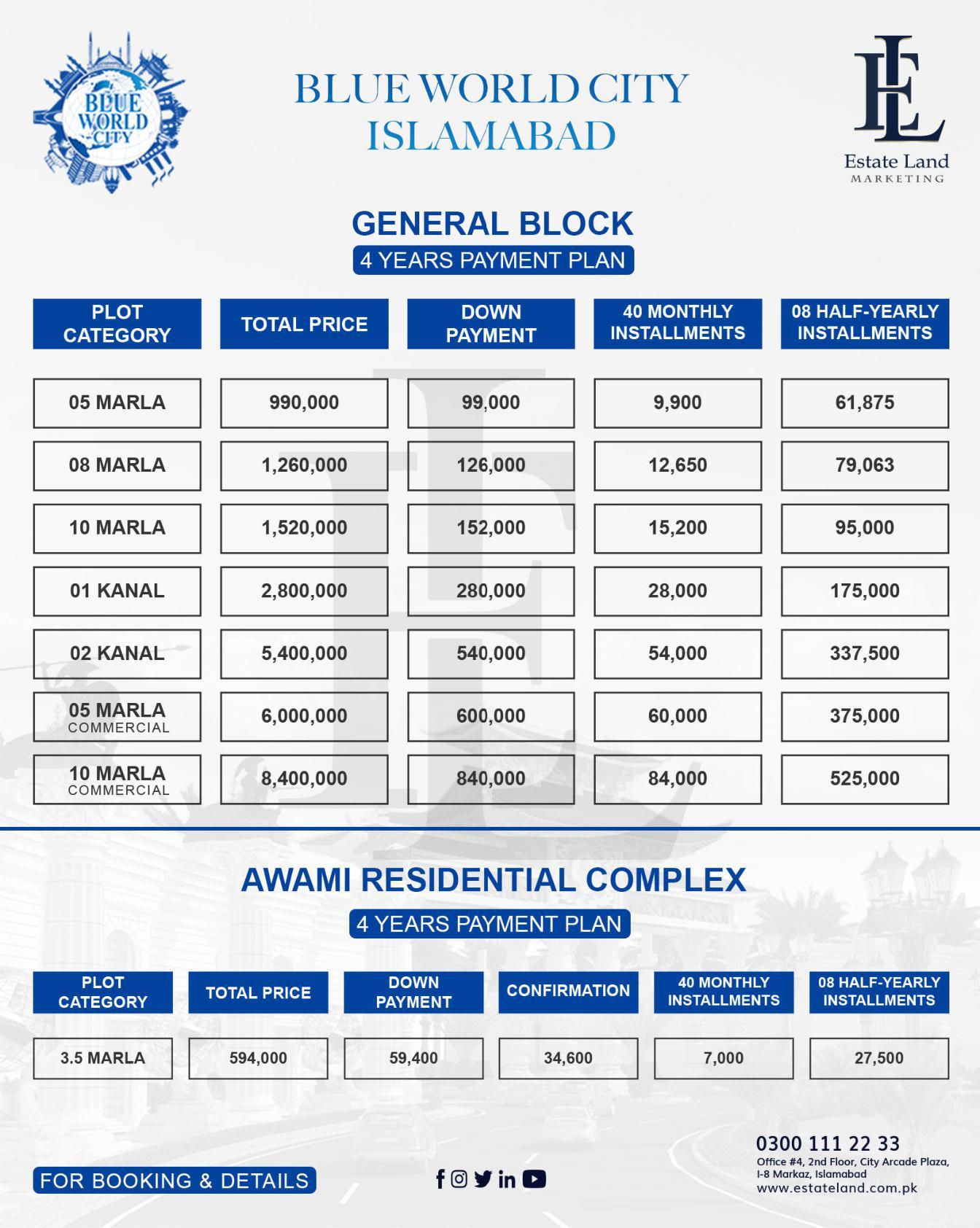 Blue World City General Block prices