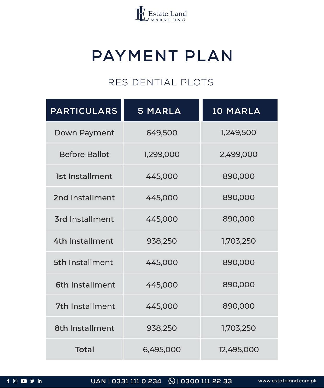 Etihad Town Residential Installment price plan