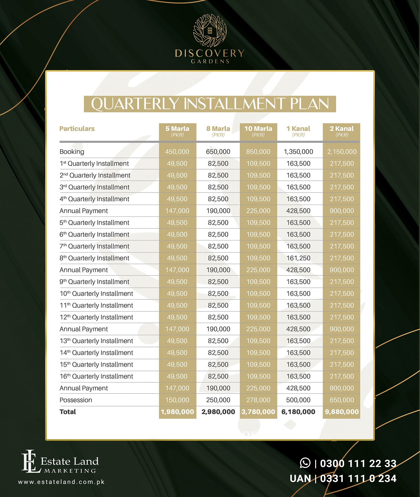 new payment plan of discovery gardens Islamabad