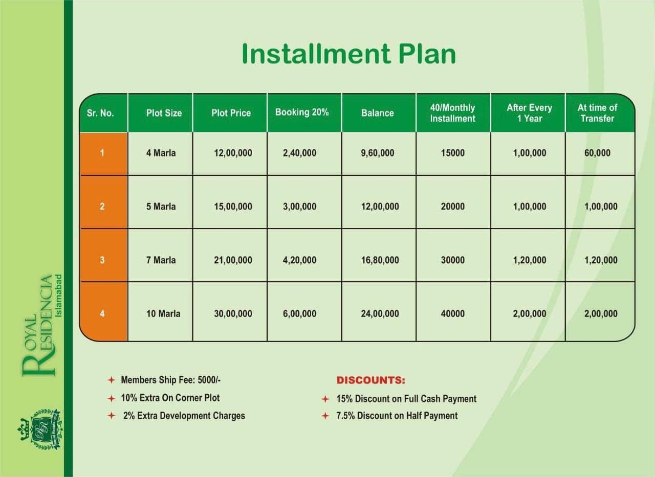 installement plan of royal residencia and plot prices