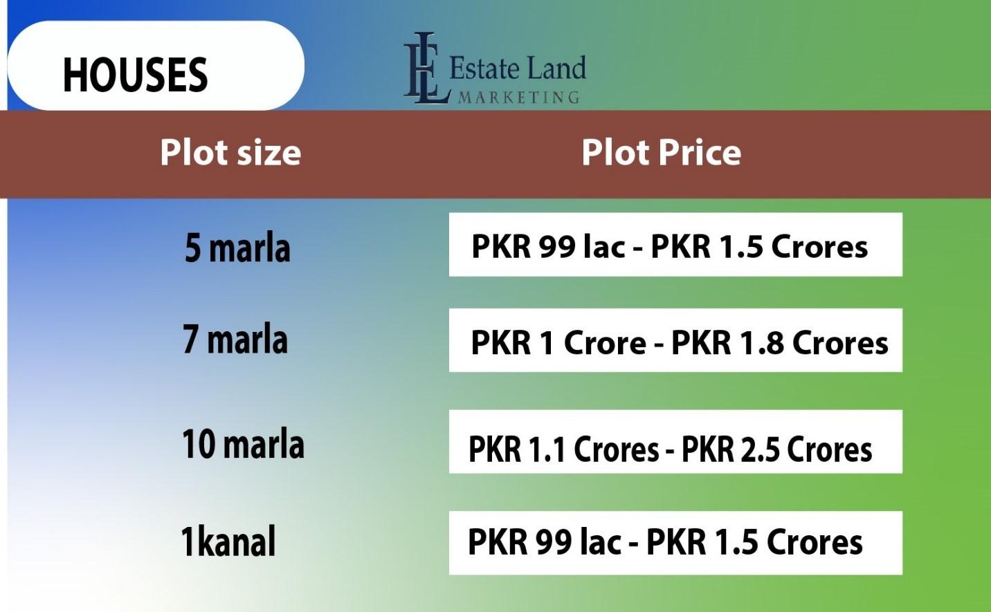 houses price in wapda town multan