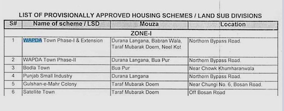 Noc status of Wapda Town Multan