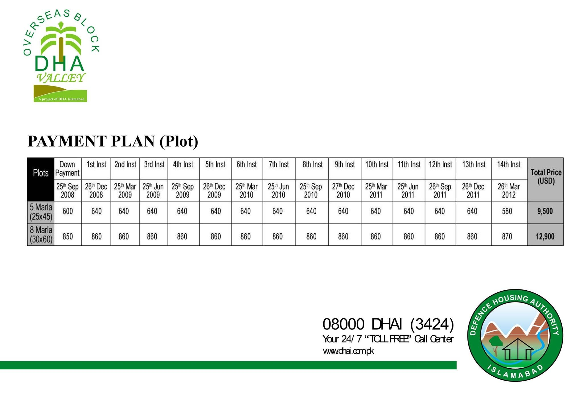 overseas block prices in Dha Valley