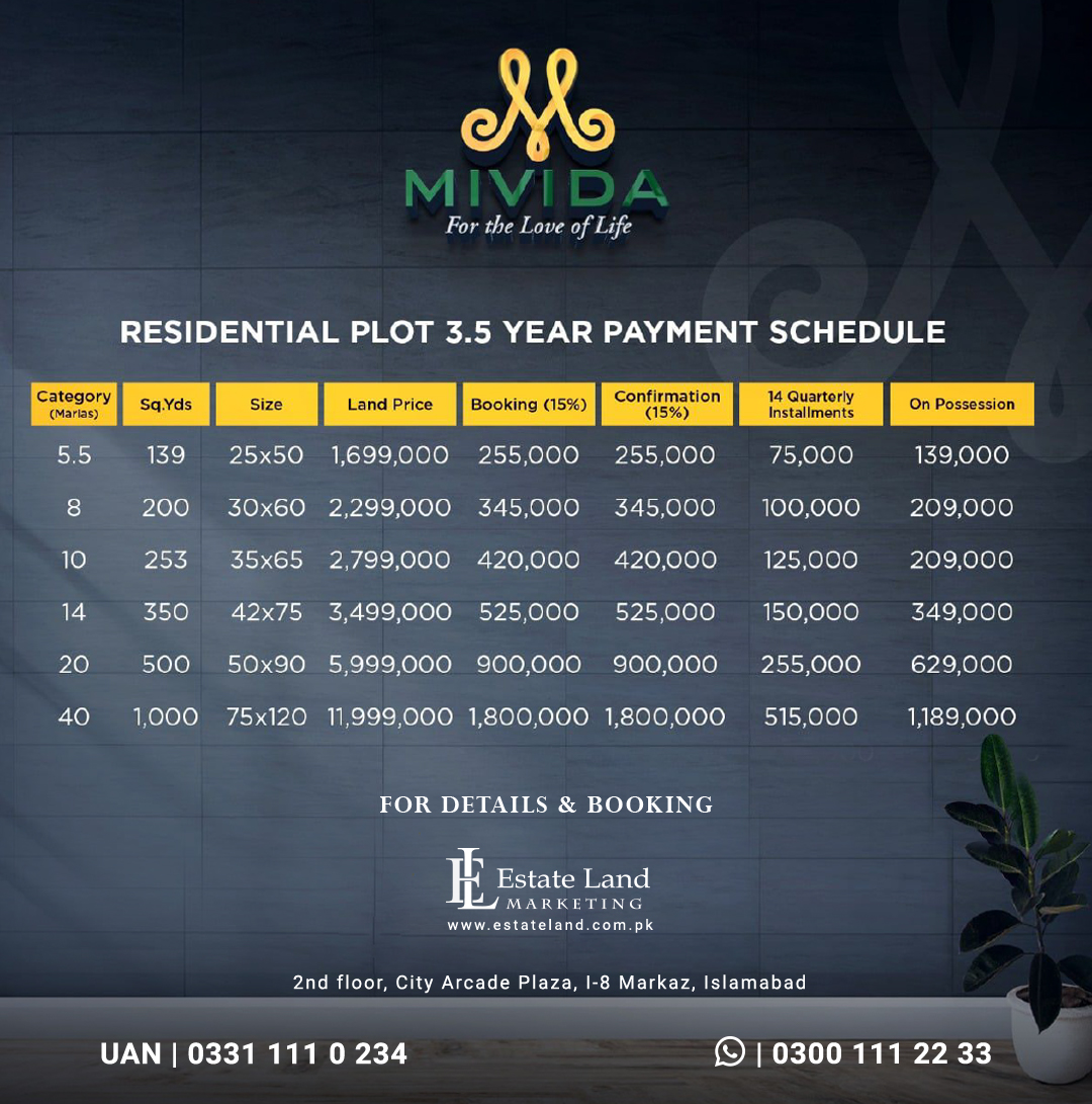 Mivida City Housing Schemes in Islamabad installment prices