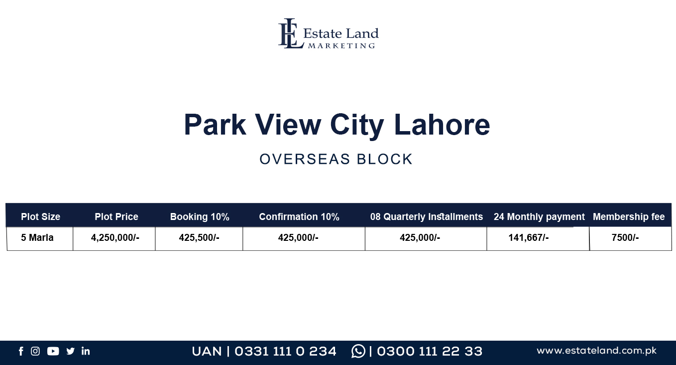 5 Marla plots in housing schemes of Lahore on installment