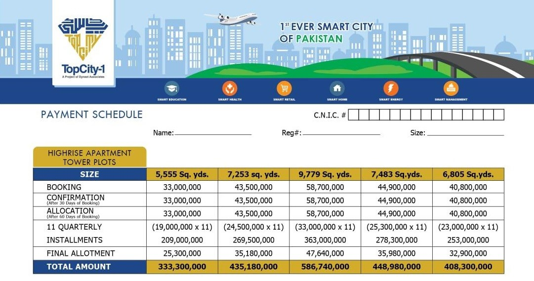 high rise appartment prices of top city one Islamabad