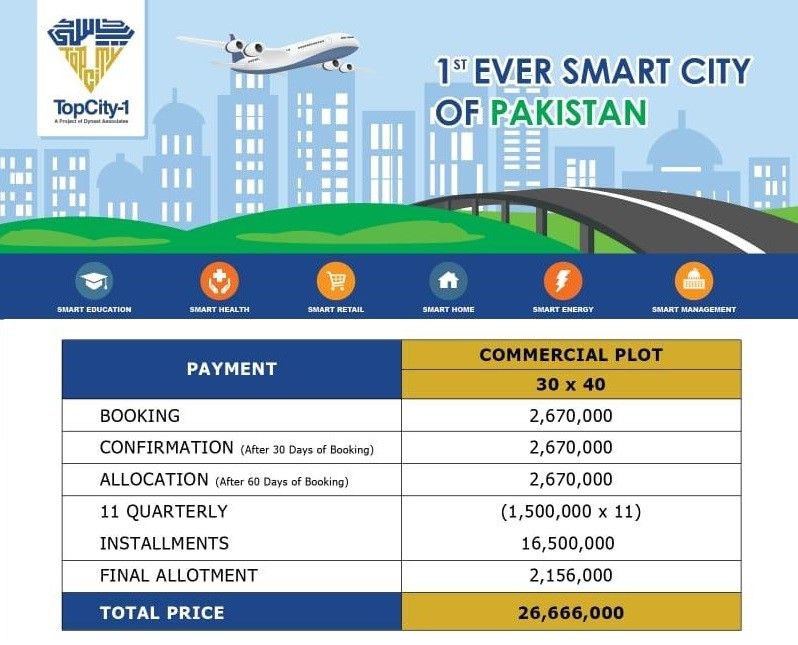 commercial plot prices in top city 1 Islamabad