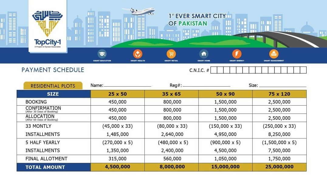 residential plot prices in top city 1