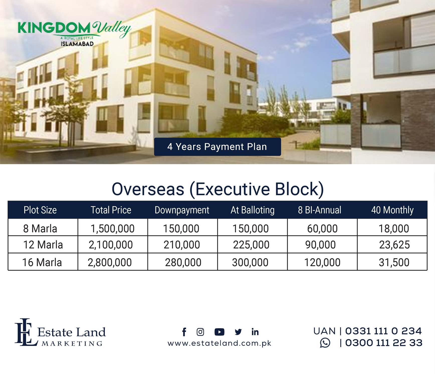 Overseas Executive Block Payment Plan
