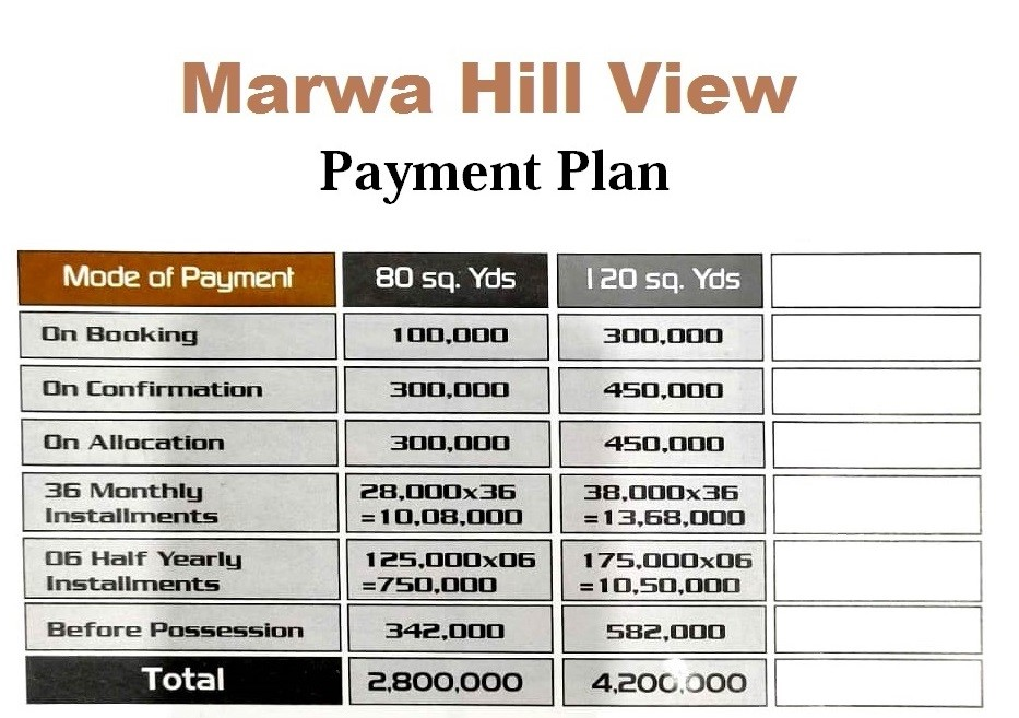 Marwa Hill View Karachi plot prices and payment plans