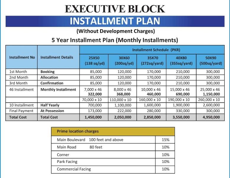 Motorway City Executive Block payment plan