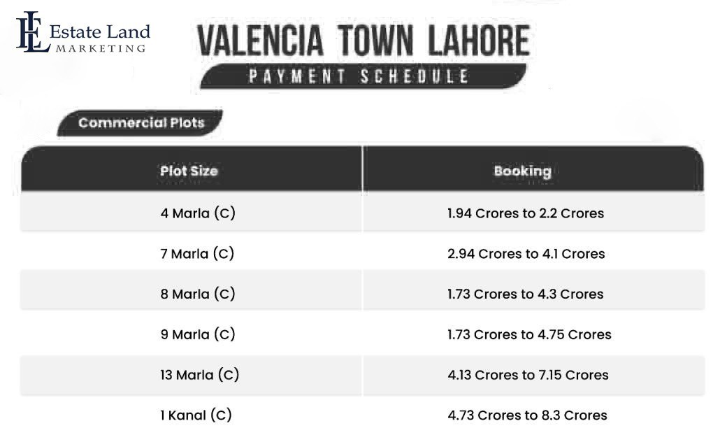 Valencia town commercial plots payment plan