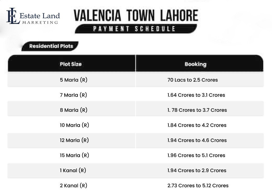 Valencia town residential plots payment plan